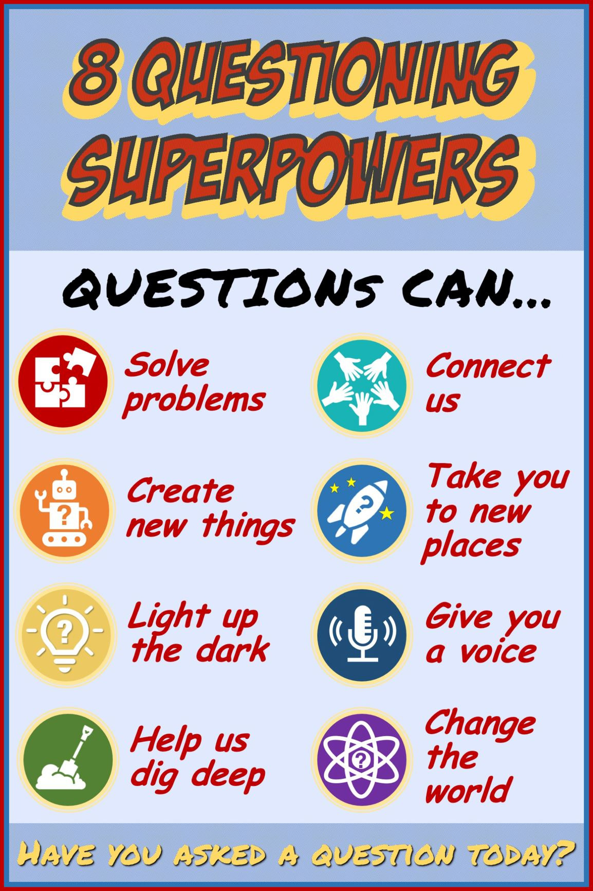 8 Questioning Superpowers Poster