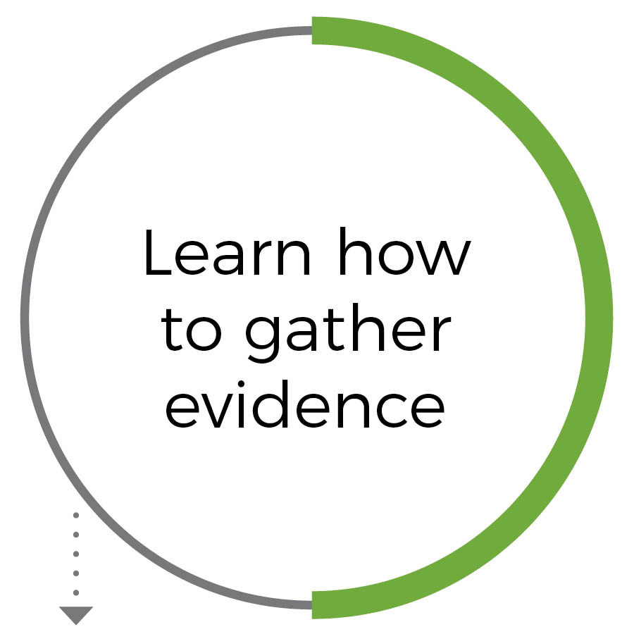 Evidence Into Action