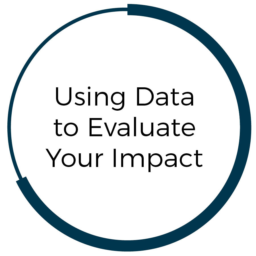 Using Data to Evaluate Your Impact